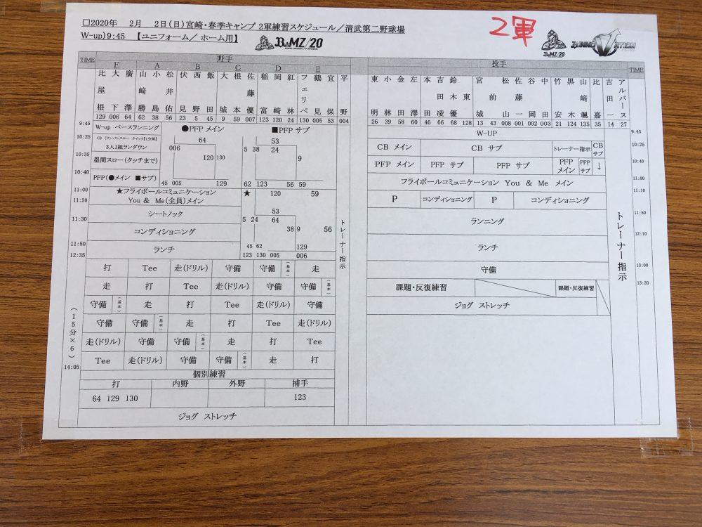 オリックスバファローズ宮崎春季キャンプ 選手のスケジュール 2軍