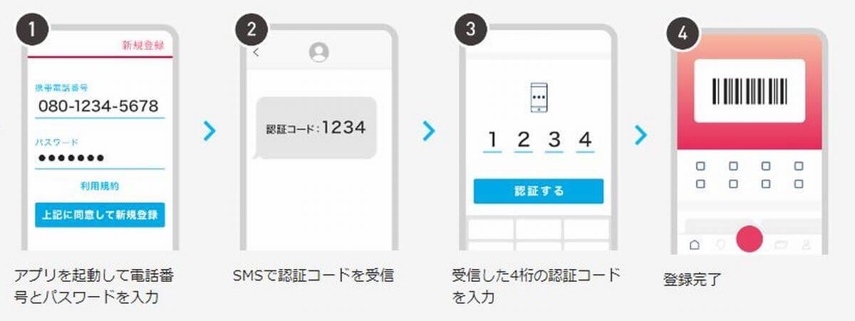PayPay ペイペイ 登録方法